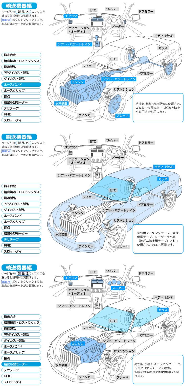 旭日産業 図で見る取扱製品
